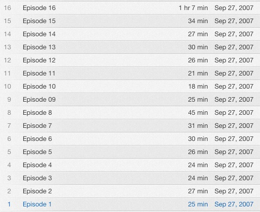 Write compelling podcast episode titles, not just number
